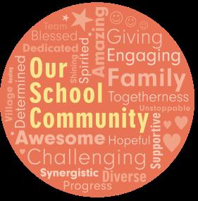school-community-word-cloud